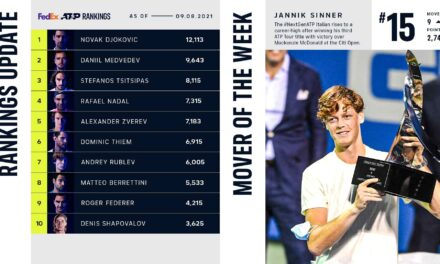 Sinner Soars To Career-High After Washington Title, Mover Of Week